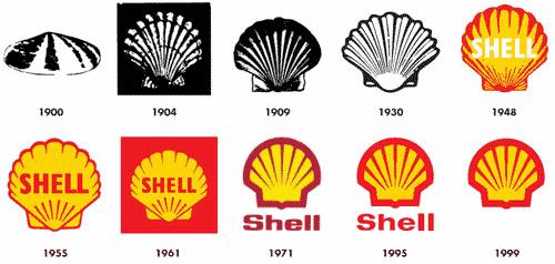 histoire logo shell La plupart des logos cachent des messages cachés ?